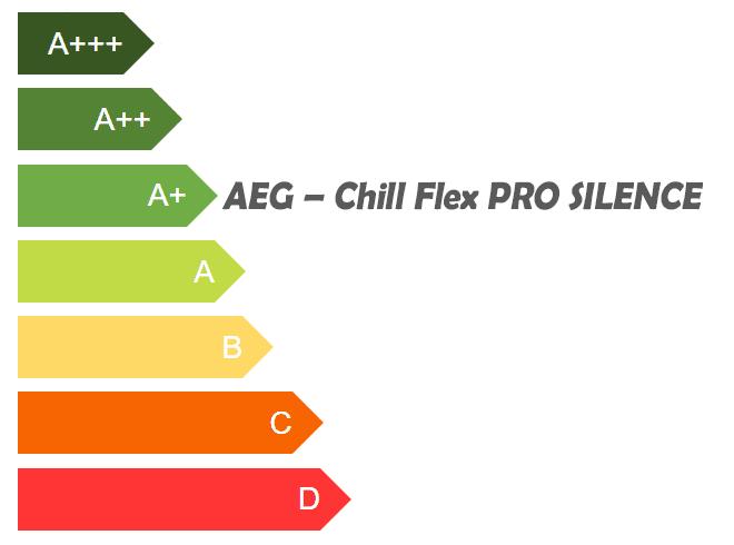 Effizienzklasse-A+-AEG-–-Chill-Flex-PRO-SILENCE