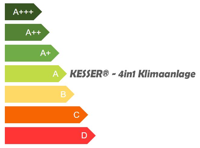 Effizienzklasse-A-KESSER-4in1-Klimaanlage