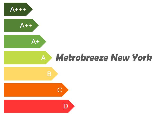 Effizienzklasse-A-Metrobreeze New York