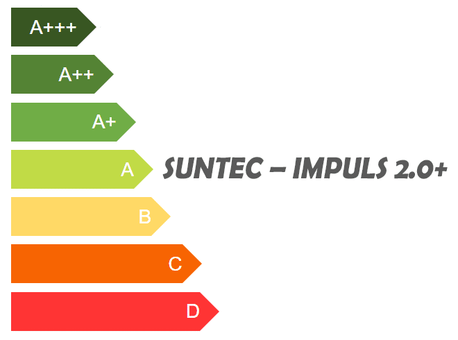 Effizienzklasse A-Suntec-Impuls-2.0+