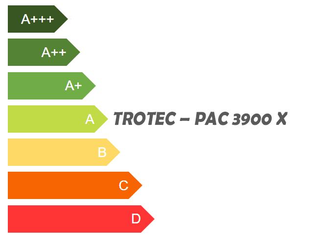 Effizienzklasse-TROTEC-–-PAC-3900-X