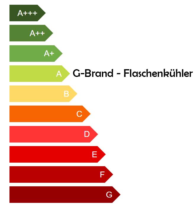 Effizienzklasse G-Brand---Flaschenkühler