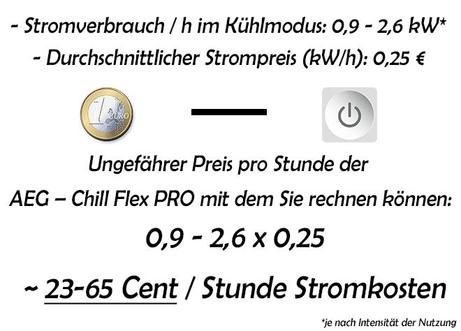 Stromverbrauch-und-Stromkosten-pro-Stunde-AEG-–-Chill-Flex-PRO-SILENCE