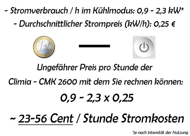 Stromverbrauch-und-Stromkosten-pro-Stunde-Climia-CMK-2600