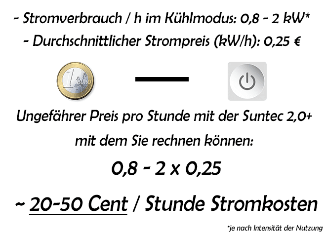 Stromverbrauch-und-Stromkosten-pro-Stunde-Suntec- Impuls 2,0+