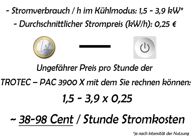 Stromverbrauch-und-Stromkosten-pro-Stunde-TROTEC-–-PAC-3900-X