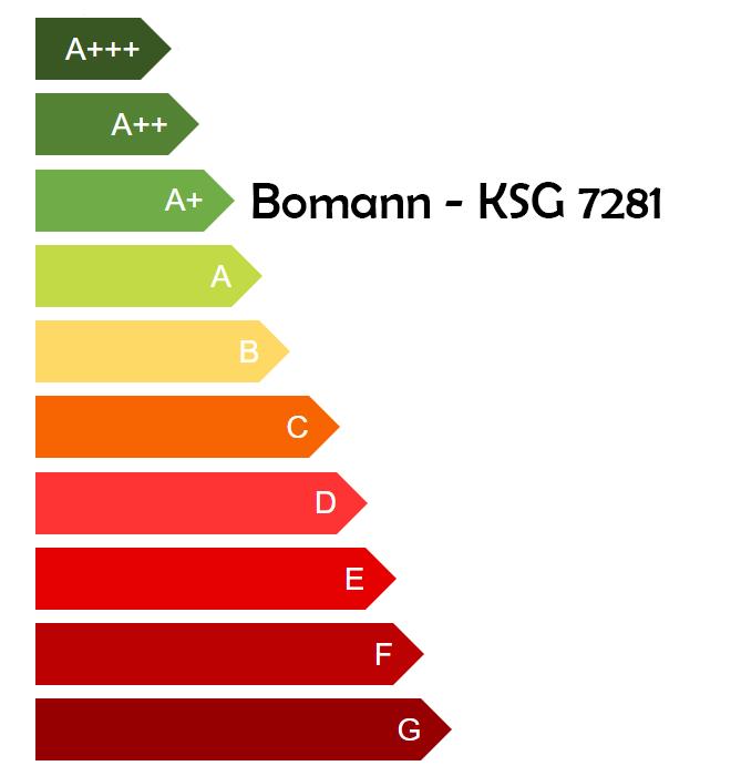 Effizienzklasse-Bomann---KSG-7281