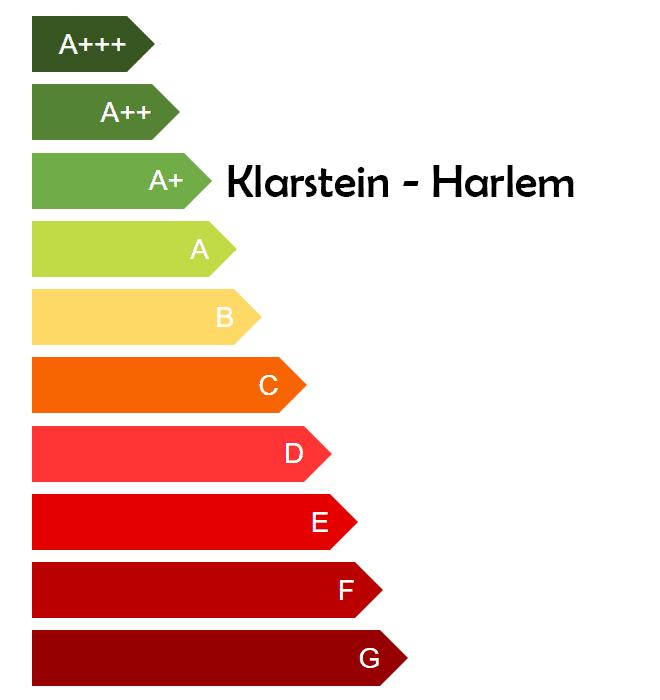 Klarstein - Harlem